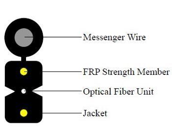 FTTx Fiber Optic 2 core